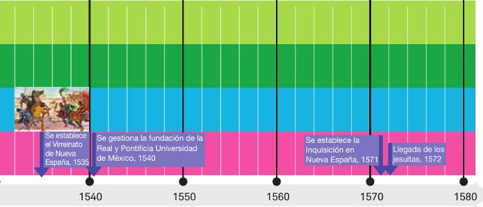Conquista de tenochtitlan yahoo dating 8